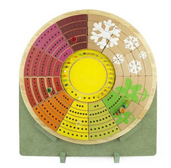 calendario-anual-juego-simbólico-fizz-ideas4