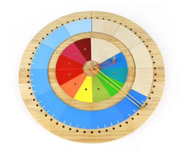 reloj-juego-simbolico-fizz-ideas3